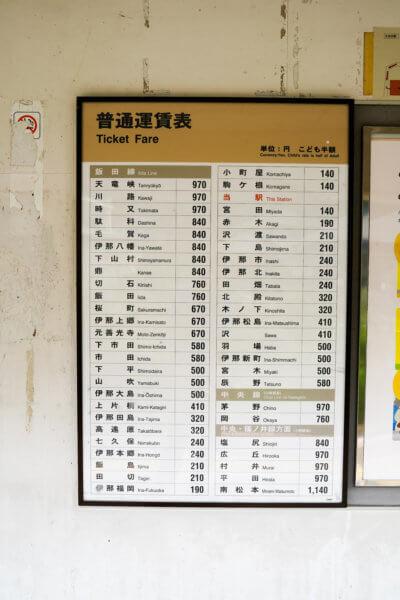 大田切駅運賃表